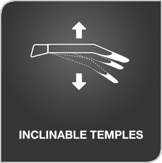 Inclinable Temples